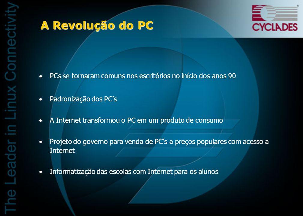A Revolução do PC PCs se tornaram comuns nos escritórios no início dos anos 90. Padronização dos PC's.