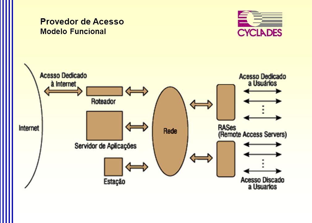 Provedor de Acesso Modelo Funcional