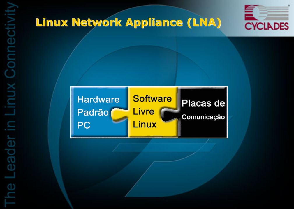 Linux Network Appliance (LNA)