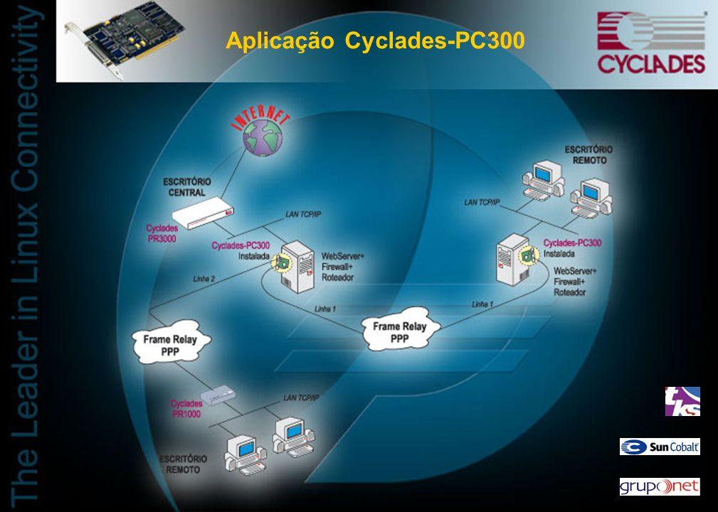 Aplicação Cyclades-PC300