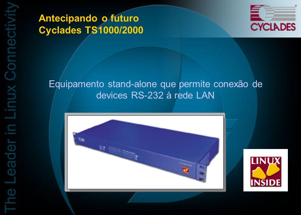 Antecipando o futuro Cyclades TS1000/2000