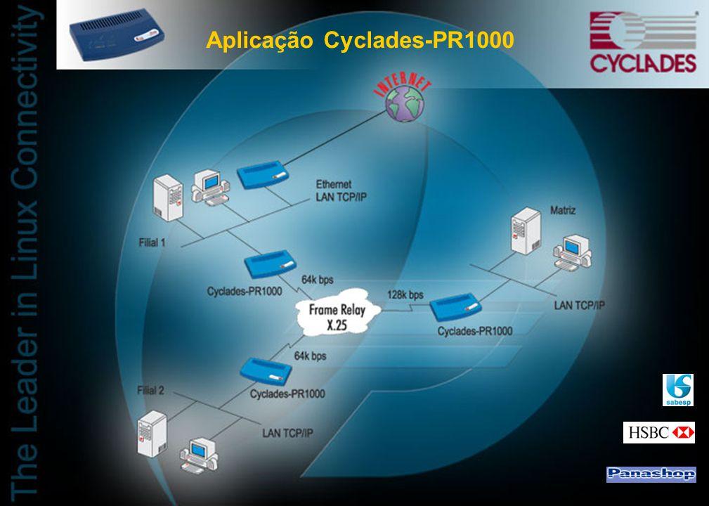 Aplicação Cyclades-PR1000