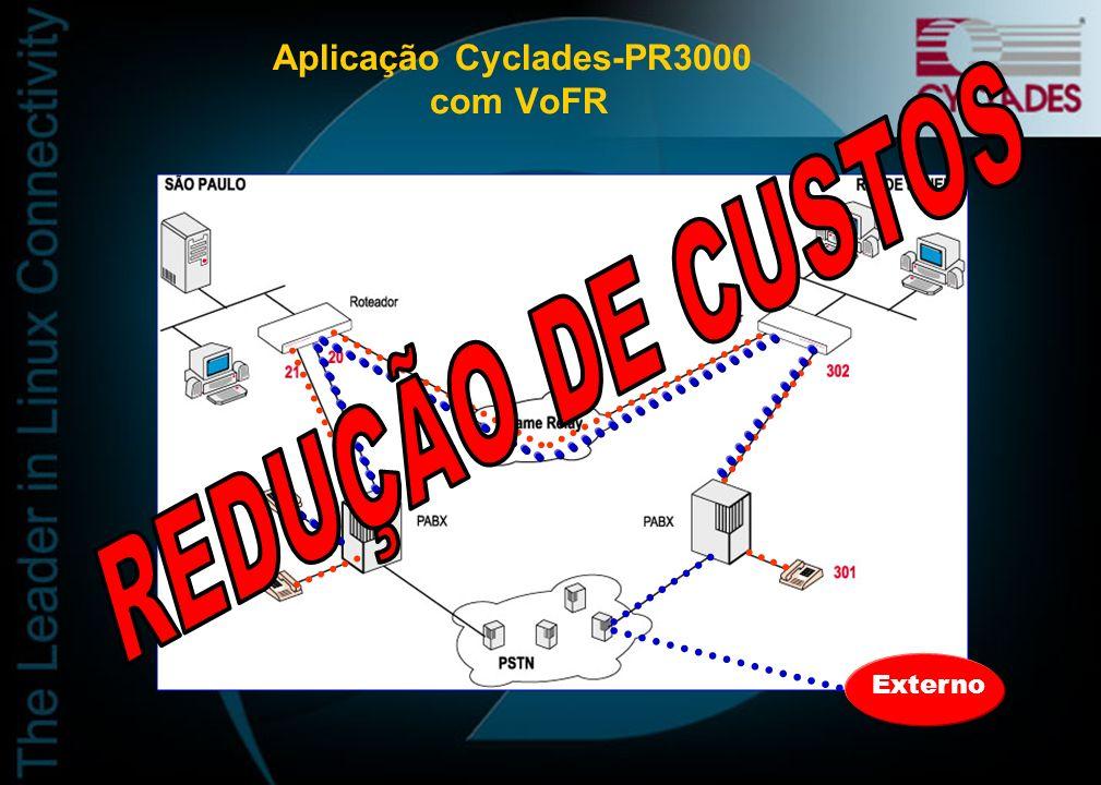 Aplicação Cyclades-PR3000 com VoFR