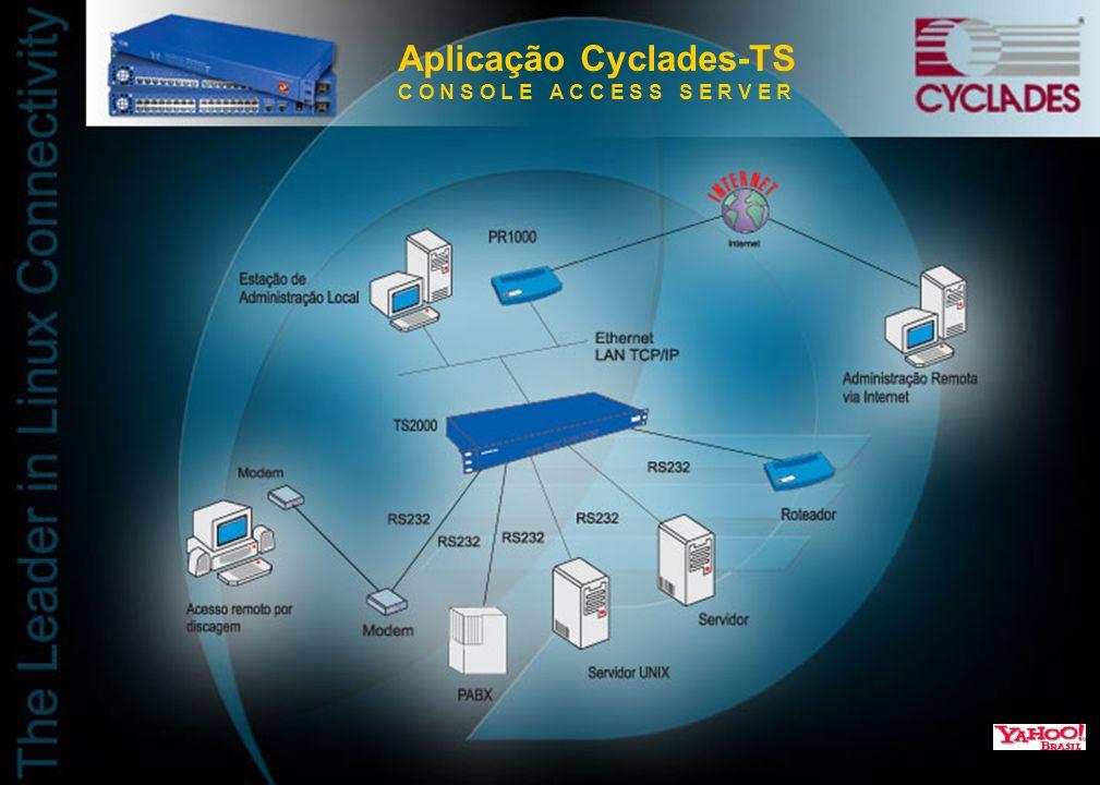 Aplicação Cyclades-TS C O N S O L E A C C E S S S E R V E R