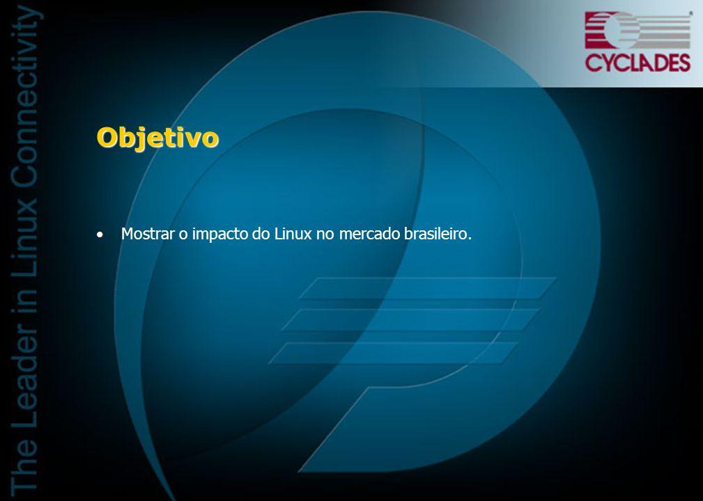 Objetivo Mostrar o impacto do Linux no mercado brasileiro.