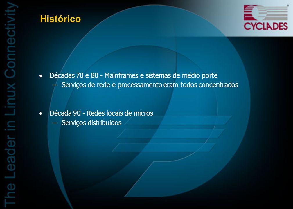 Histórico Décadas 70 e 80 - Mainframes e sistemas de médio porte