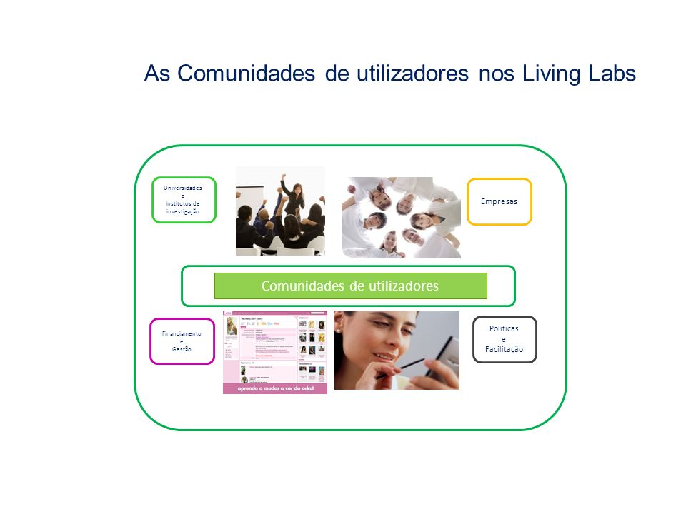 As Comunidades de utilizadores nos Living Labs