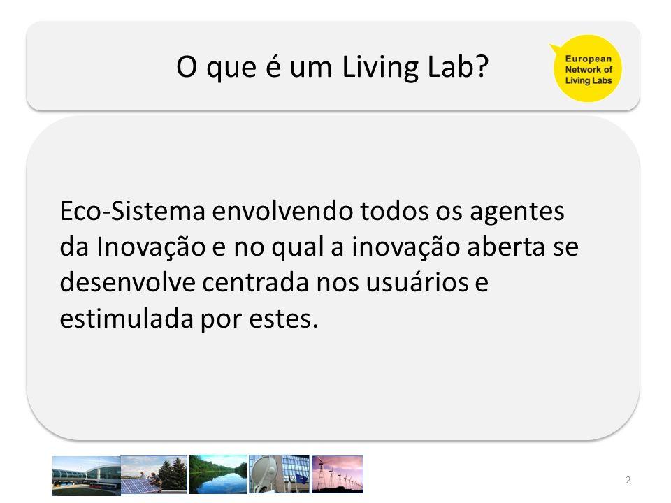 O que é um Living Lab