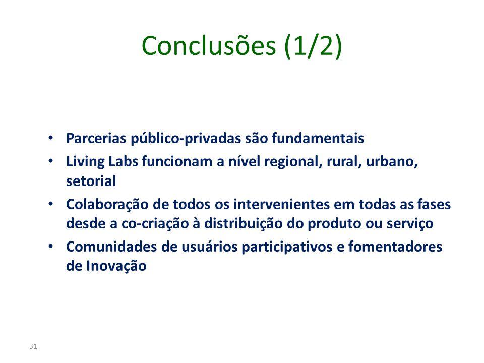 Conclusões (1/2) Parcerias público-privadas são fundamentais