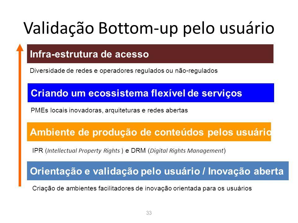Validação Bottom-up pelo usuário