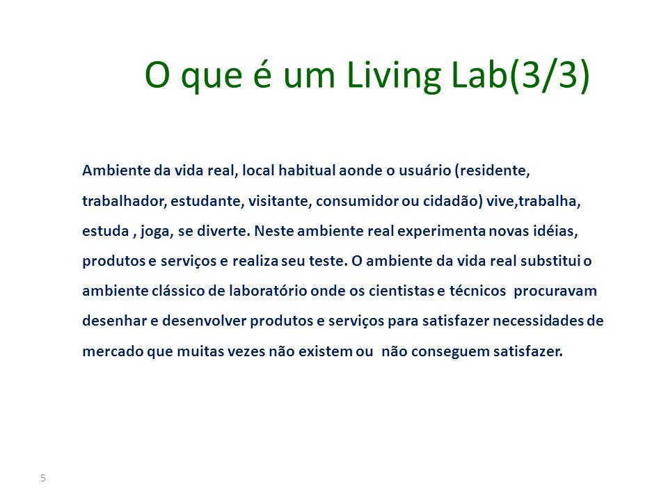 O que é um Living Lab(3/3) Ambiente da vida real, local habitual aonde o usuário (residente,