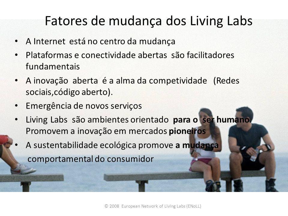 Fatores de mudança dos Living Labs