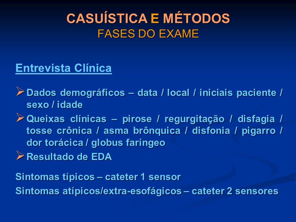CASUÍSTICA E MÉTODOS FASES DO EXAME