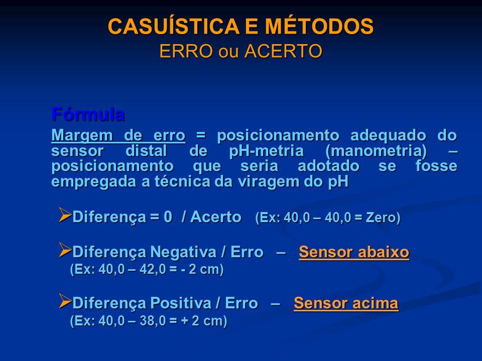 CASUÍSTICA E MÉTODOS ERRO ou ACERTO