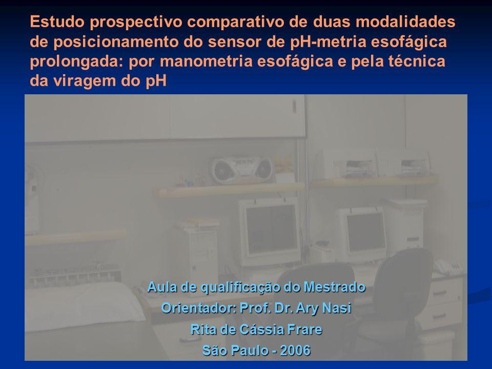 Aula de qualificação do Mestrado Orientador: Prof. Dr. Ary Nasi