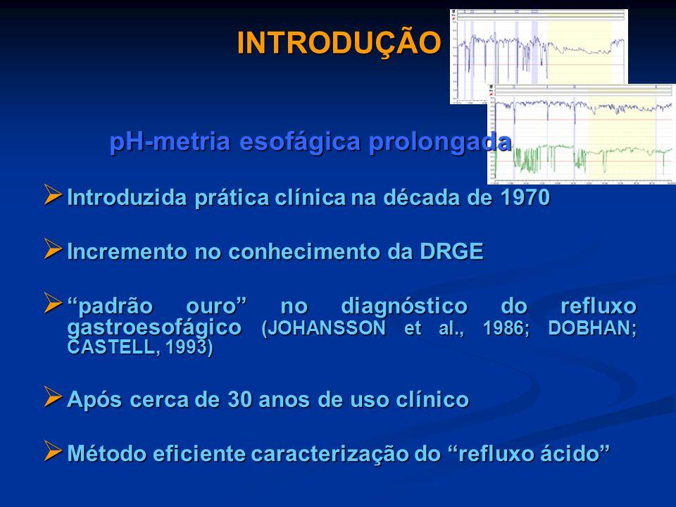 INTRODUÇÃO pH-metria esofágica prolongada