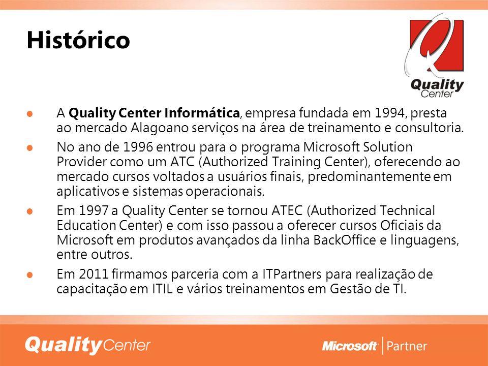 Histórico A Quality Center Informática, empresa fundada em 1994, presta ao mercado Alagoano serviços na área de treinamento e consultoria.
