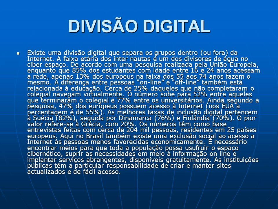 DIVISÃO DIGITAL