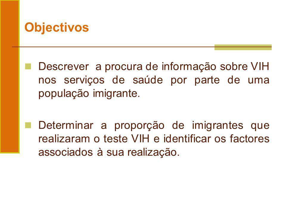 Objectivos Descrever a procura de informação sobre VIH nos serviços de saúde por parte de uma população imigrante.