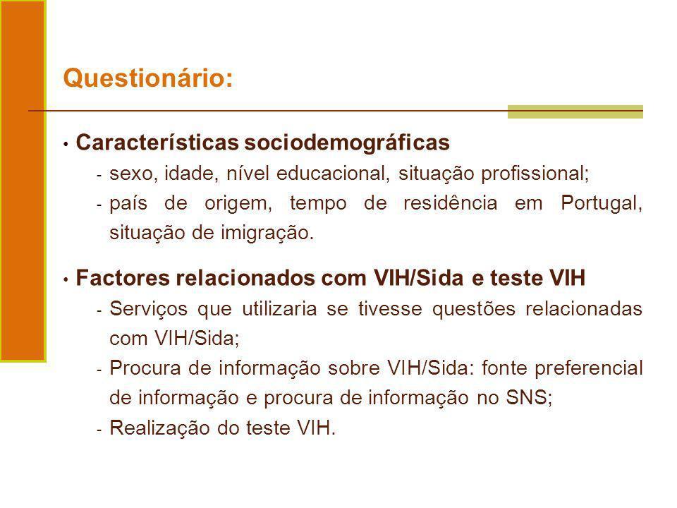 Questionário: Características sociodemográficas