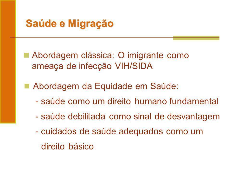 Saúde e Migração Abordagem clássica: O imigrante como ameaça de infecção VIH/SIDA. Abordagem da Equidade em Saúde: