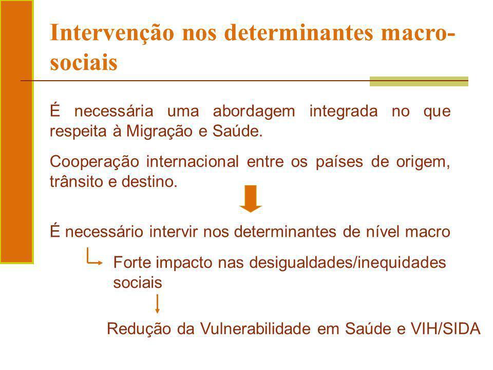 Intervenção nos determinantes macro-sociais
