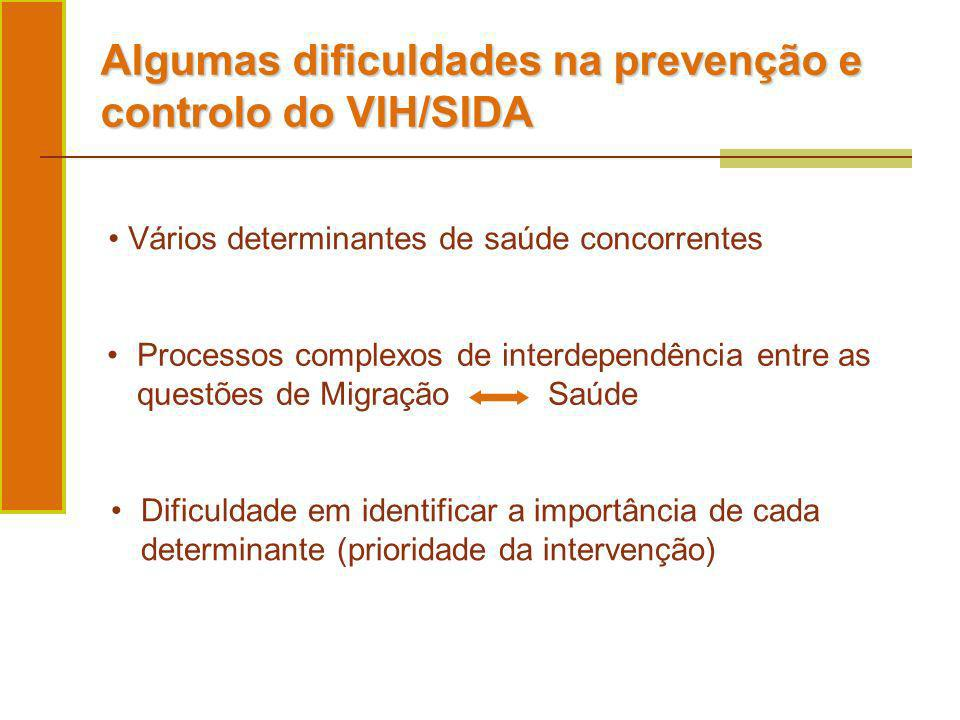 Algumas dificuldades na prevenção e controlo do VIH/SIDA