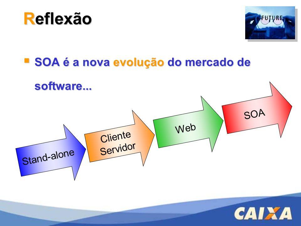 Reflexão SOA é a nova evolução do mercado de software... SOA Web