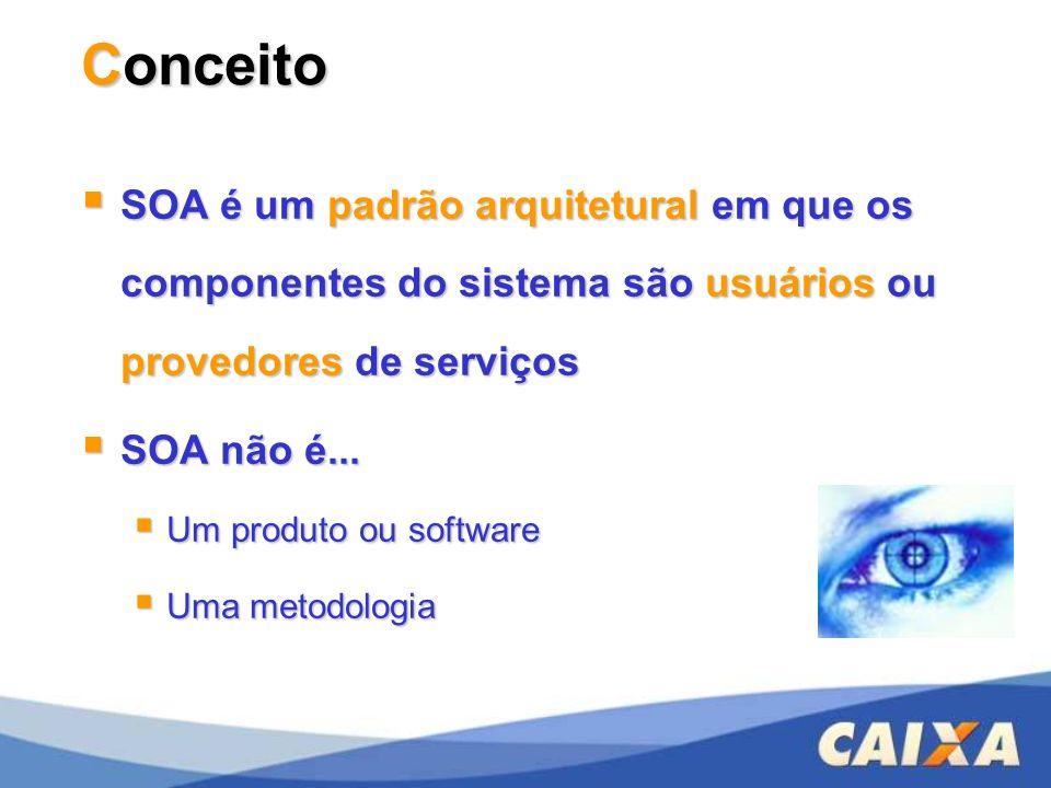 Conceito SOA é um padrão arquitetural em que os componentes do sistema são usuários ou provedores de serviços.