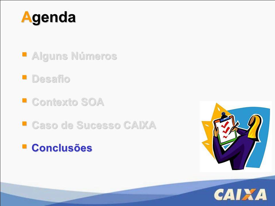 Agenda Alguns Números Desafio Contexto SOA Caso de Sucesso CAIXA