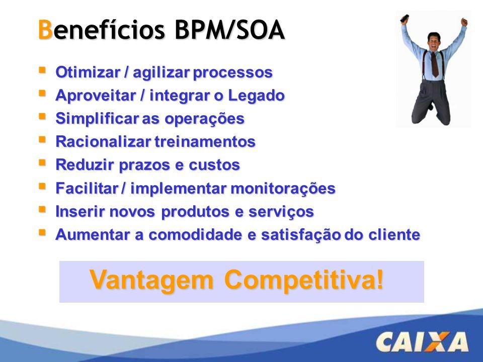 Benefícios BPM/SOA Vantagem Competitiva! Otimizar / agilizar processos