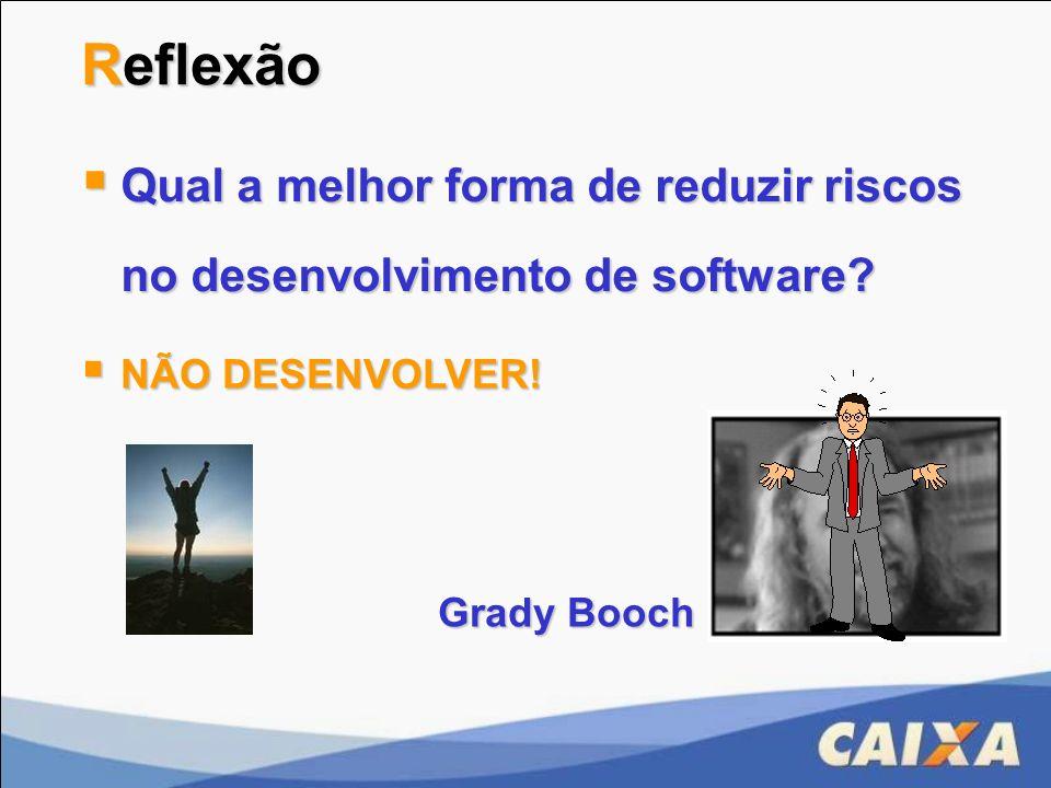 Reflexão Qual a melhor forma de reduzir riscos no desenvolvimento de software.