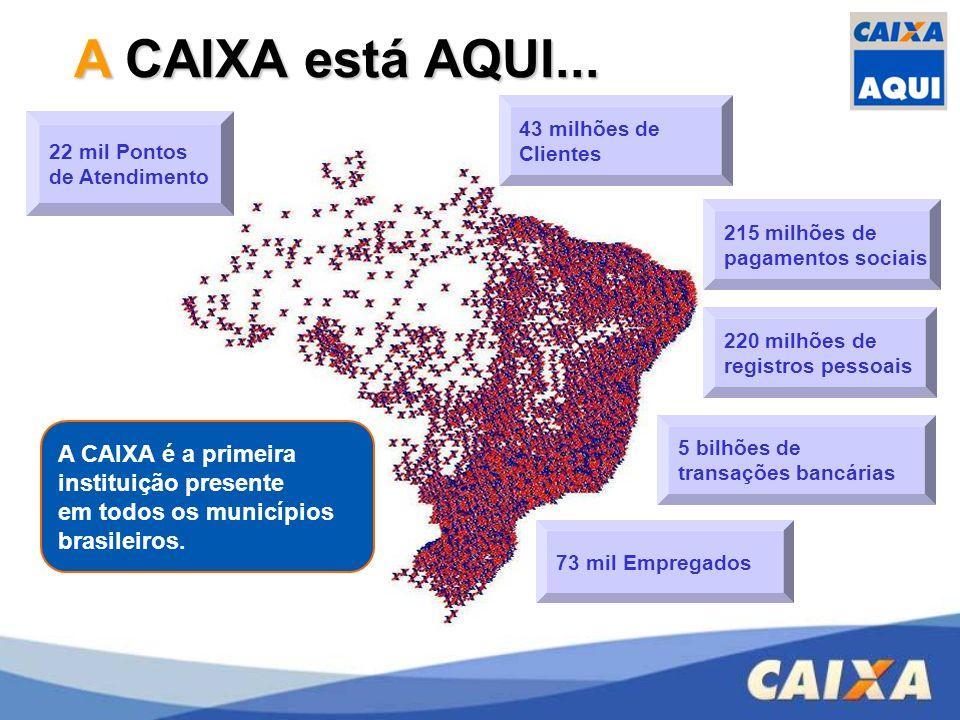 A CAIXA está AQUI... A CAIXA é a primeira instituição presente