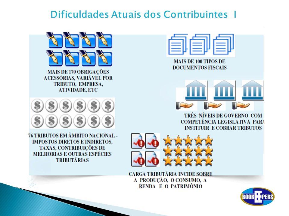 Dificuldades Atuais dos Contribuintes I
