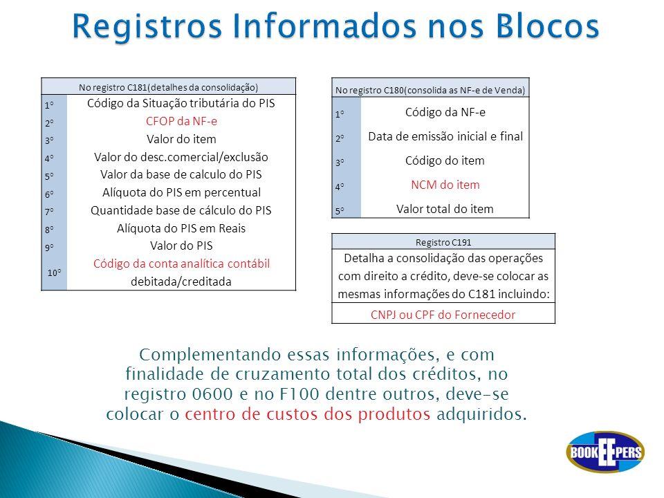 Registros Informados nos Blocos