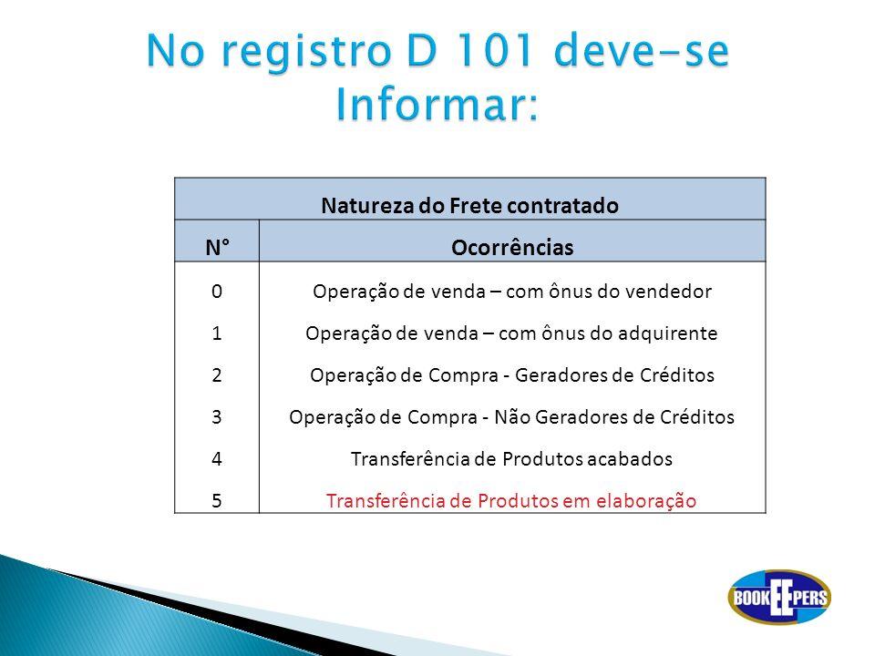 No registro D 101 deve-se Informar: