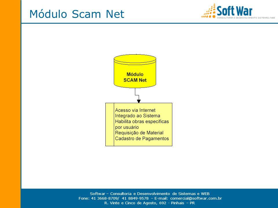 Módulo Scam Net