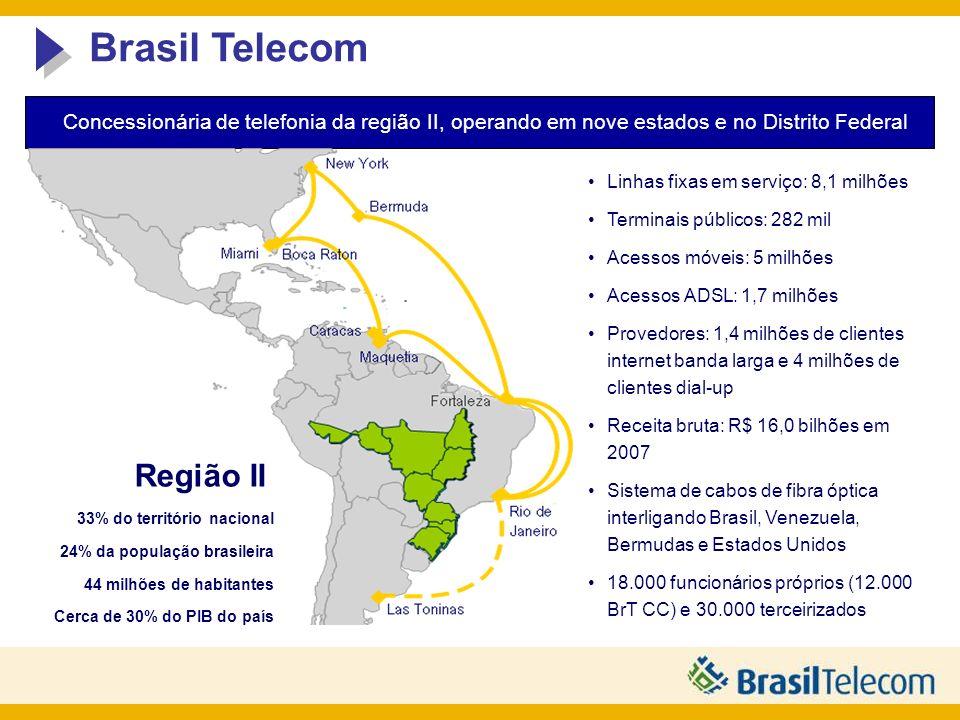 Brasil Telecom Região II