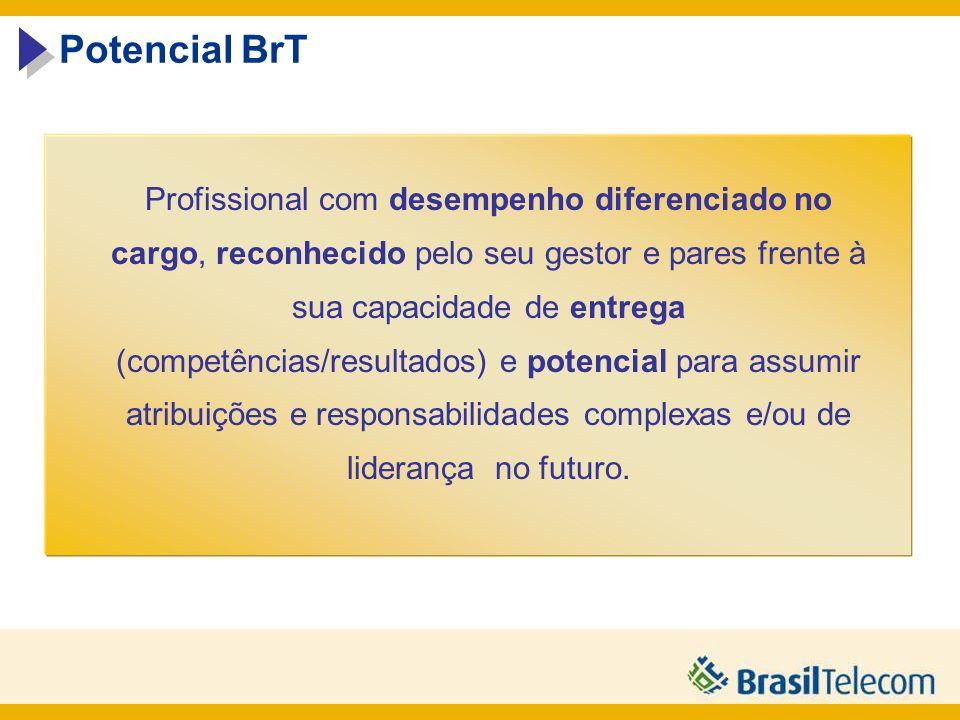 Potencial BrT