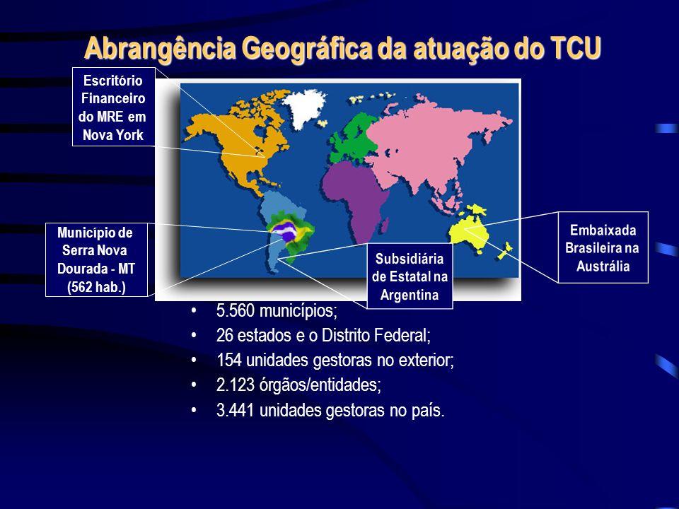 Abrangência Geográfica da atuação do TCU