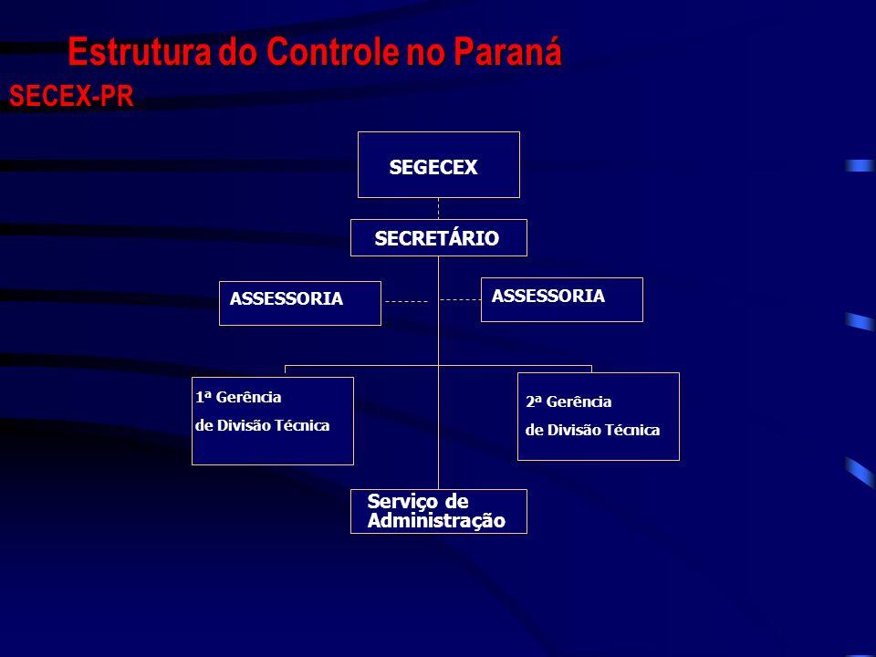 Estrutura do Controle no Paraná