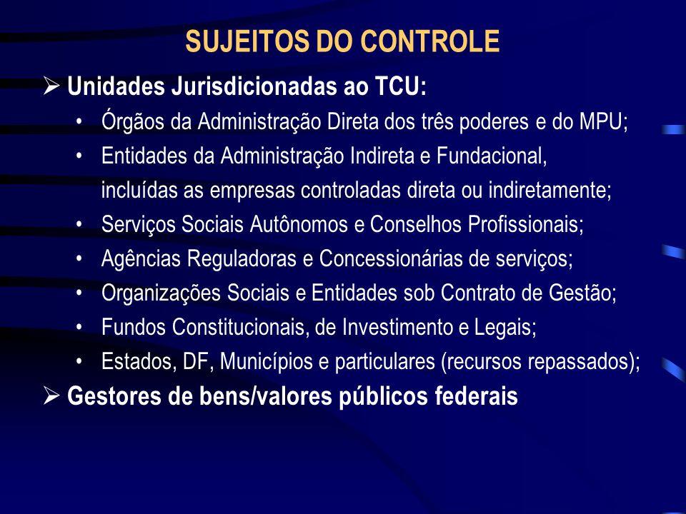 SUJEITOS DO CONTROLE Unidades Jurisdicionadas ao TCU: