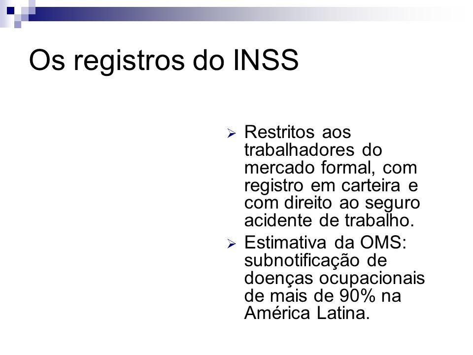 Os registros do INSS Restritos aos trabalhadores do mercado formal, com registro em carteira e com direito ao seguro acidente de trabalho.