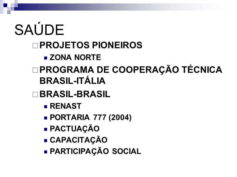 SAÚDE PROJETOS PIONEIROS PROGRAMA DE COOPERAÇÃO TÉCNICA BRASIL-ITÁLIA