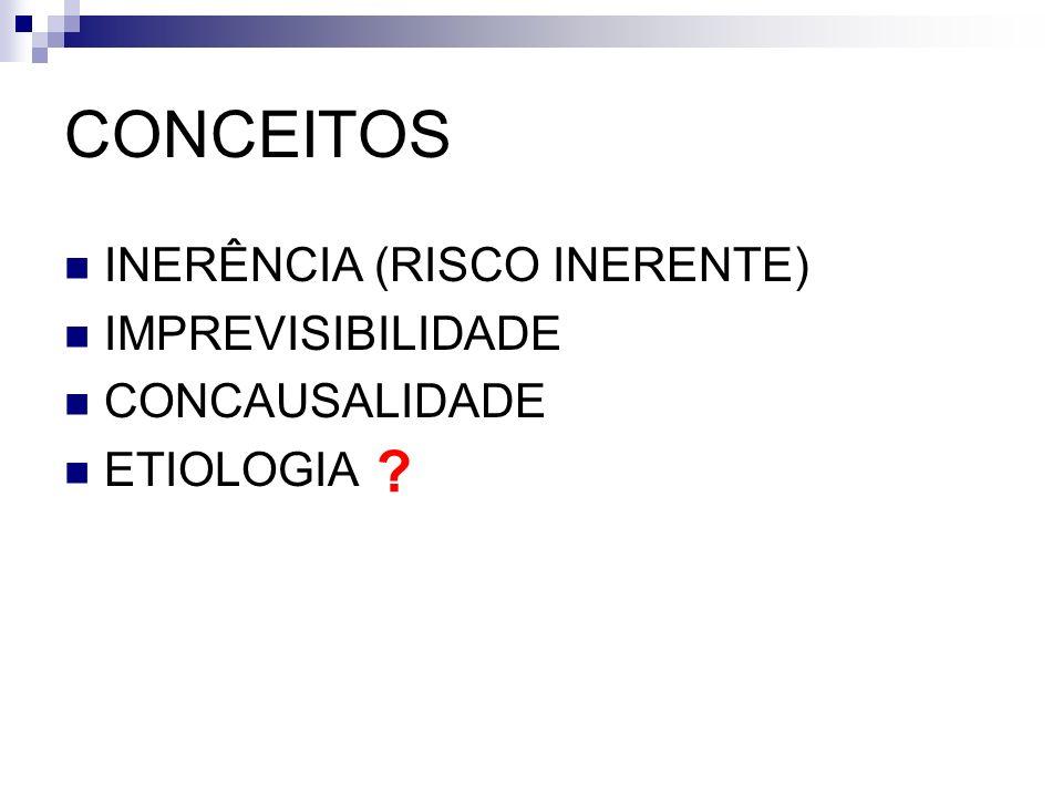 CONCEITOS INERÊNCIA (RISCO INERENTE) IMPREVISIBILIDADE