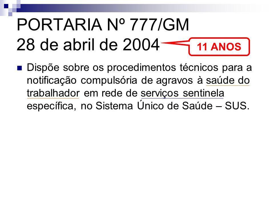 PORTARIA Nº 777/GM 28 de abril de 2004