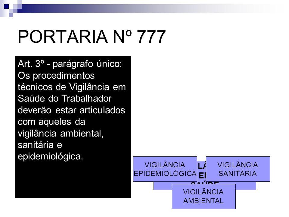 PORTARIA Nº 777