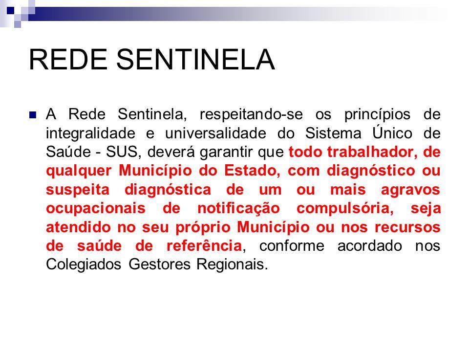 REDE SENTINELA