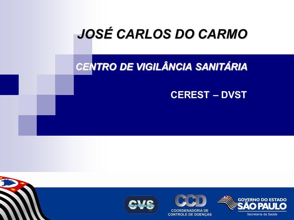 JOSÉ CARLOS DO CARMO CENTRO DE VIGILÂNCIA SANITÁRIA CEREST – DVST