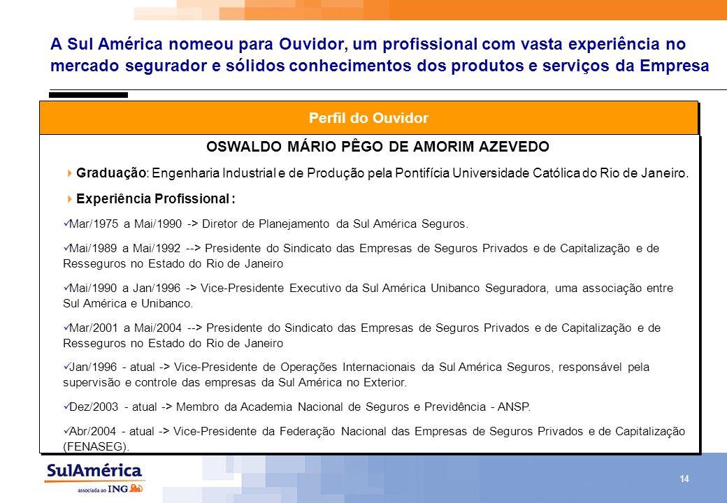 OSWALDO MÁRIO PÊGO DE AMORIM AZEVEDO